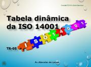 Tabela dinâmica da ISO 14001