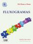 Fluxogramas do SGQ – ISO 9001:2015