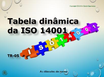 Tabela dinâmica da ISO 14001  - www.qualistore.net.br