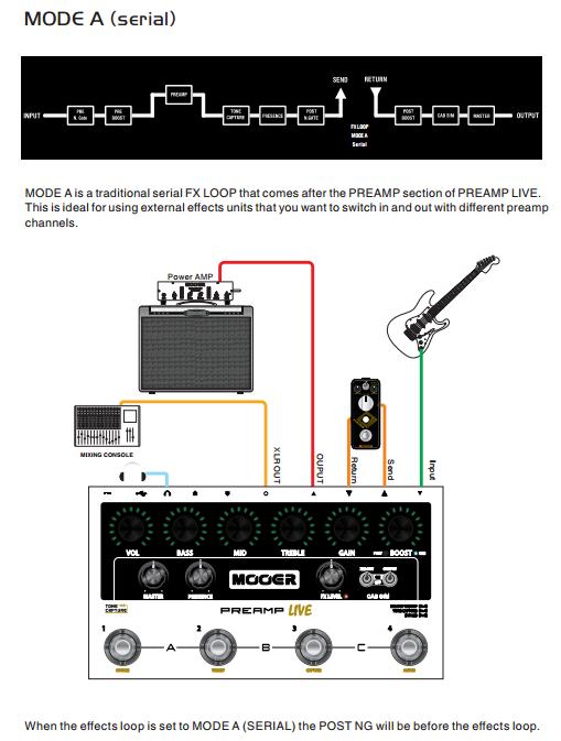 Multi Pré-Amplificador Preamp Live M999 - MOOER