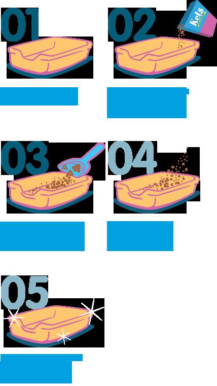GRANULADO MADEIRA KETS 1,5 KG