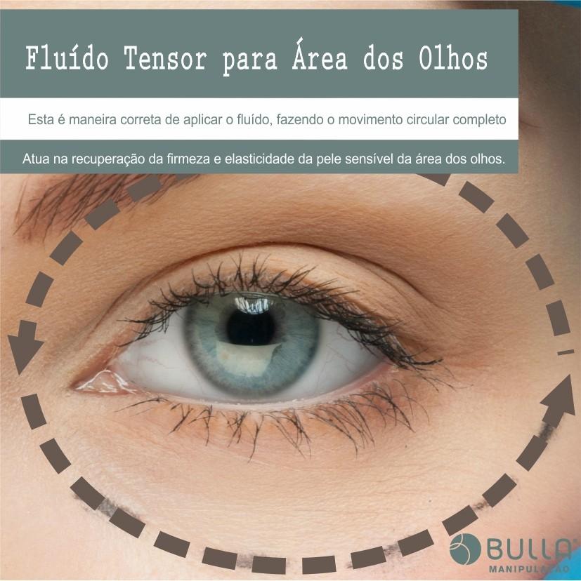 Fluido Tensor para Área dos Olhos - 15 g