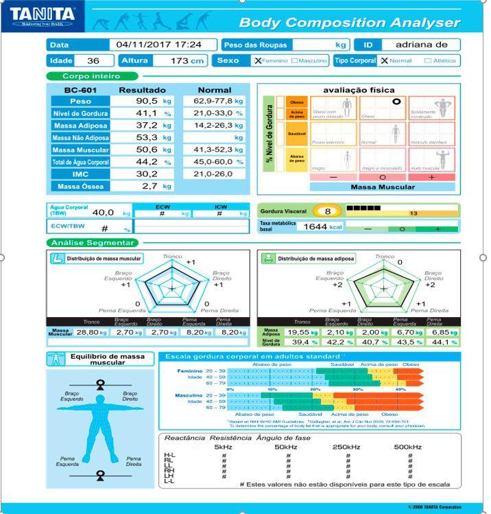 Balança de Bioimpedancia BC 601 Tanita c/ Software ilimitado + Mochila
