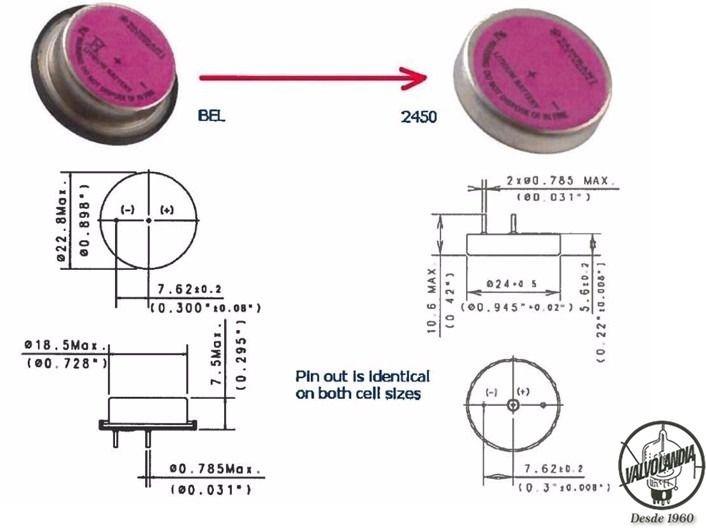 BATERIA TADIRAN TL-2450/5186 3,6V LITHIUM