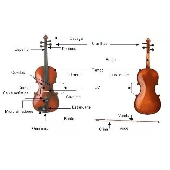 Estandarte De Metal Preto Com 4 Fixos Violino 4/4