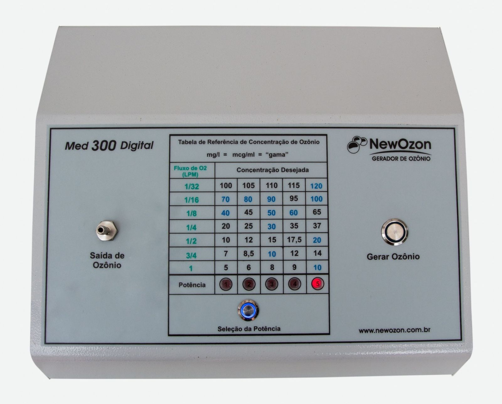 NewOzon Med 300 Titanium Gerador de Ozônio de Uso Medicinal, indicado para uso Médico, Odontológico ou Veterinário. 35 concentrações de ozônio disponíveis em 5 níveis de potencia.
