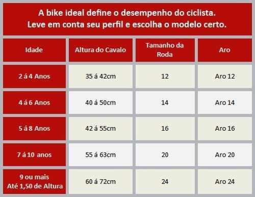 Bicicleta Caloi Aro 12 Cecizinha Modelo Clássico