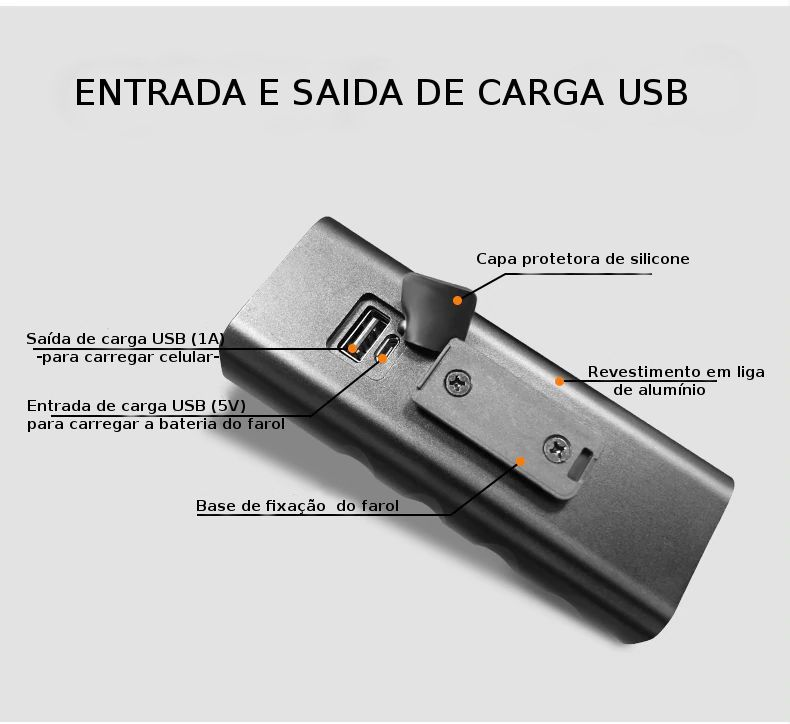 Farol de Bike bateria Embutida  1000 lúmens 2600Mah Power bank bx3 5h
