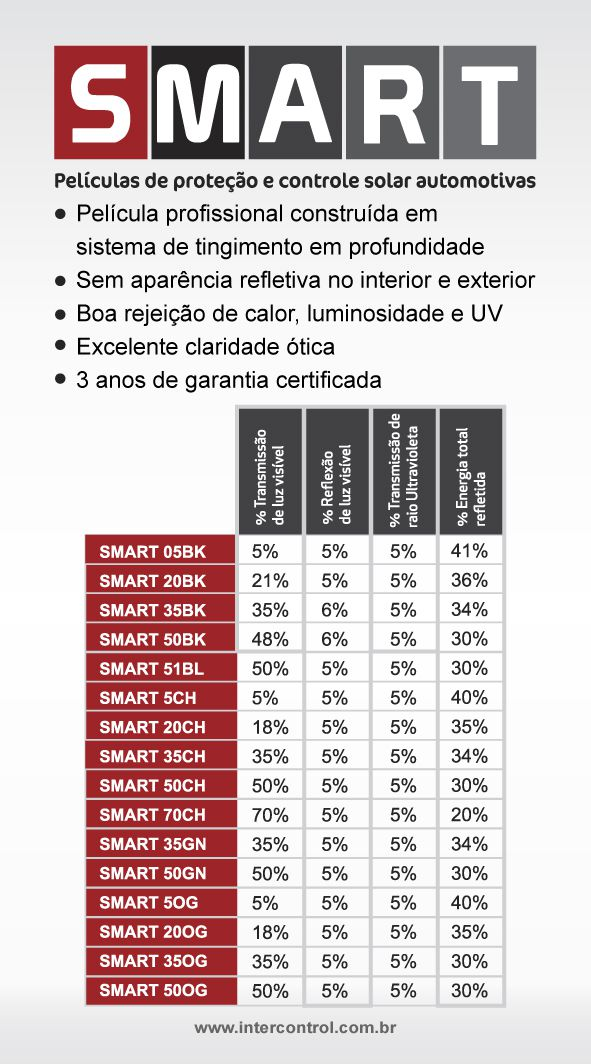 SMART 50OG PELÍCULA DE CONTROLE SOLAR TINGIDA EM PROFUNDIDADE  (VERDE OLIVA) 50  ICSTA50AOGR - 1,52X30m