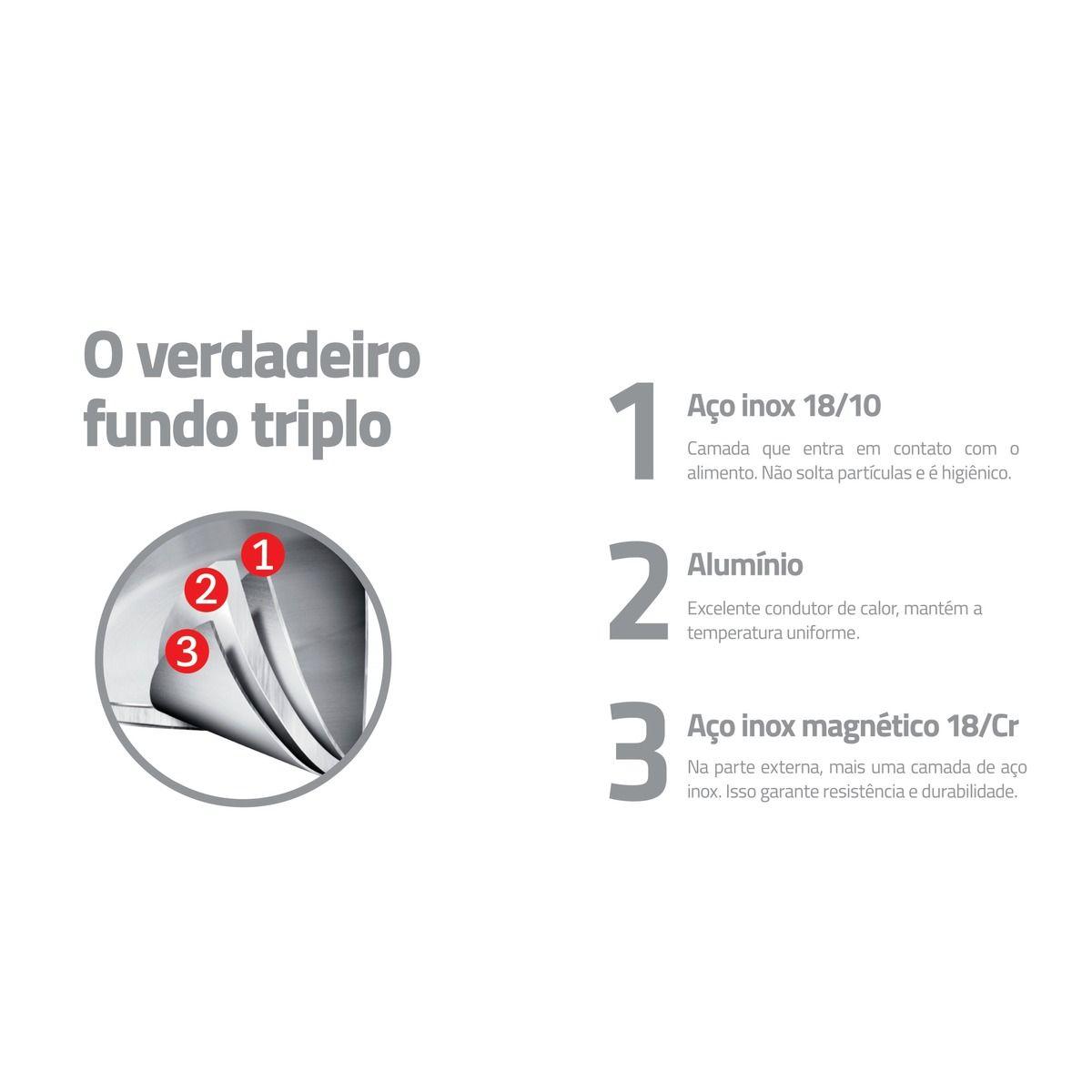 Frigideira Tramontina Inox Fundo Triplo Cerâmica 62635/304