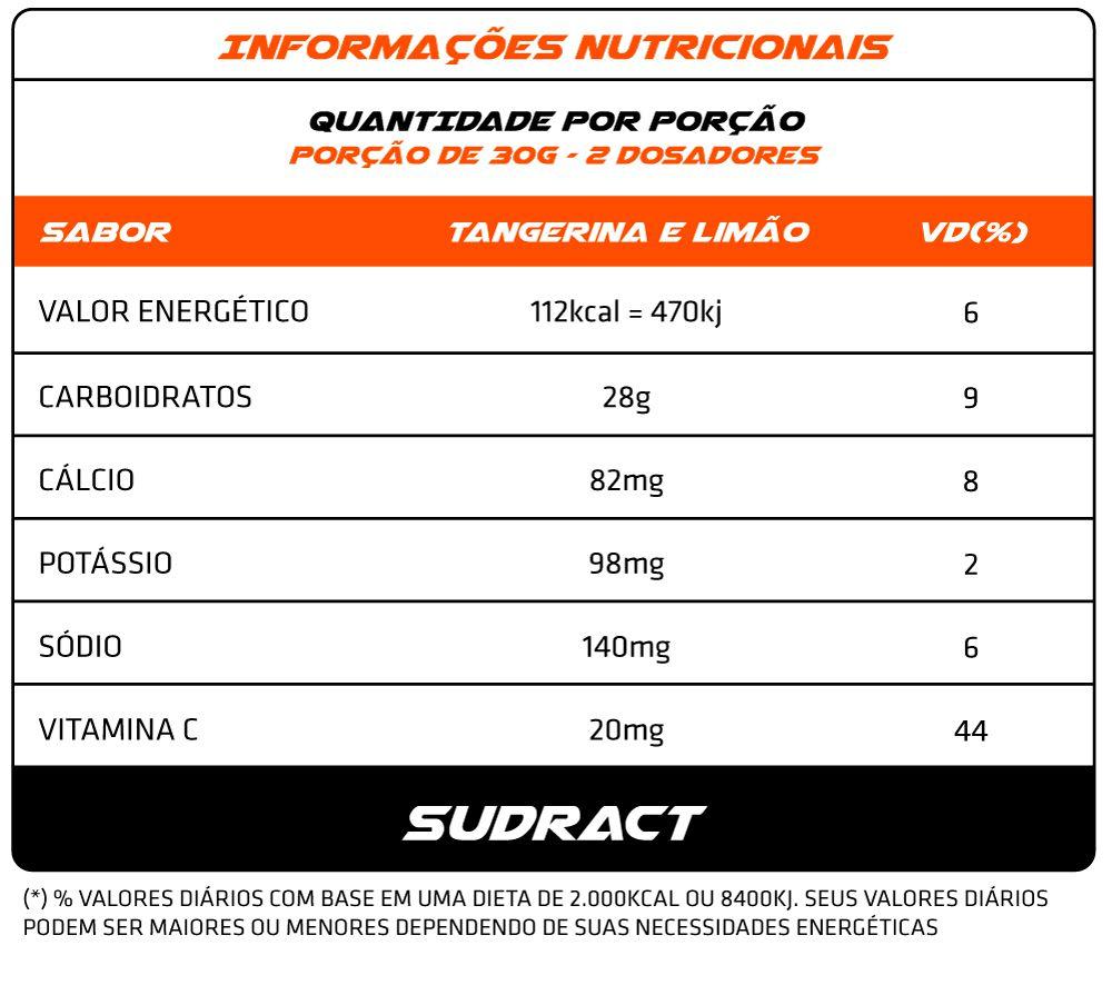 Energy Pro Sudract 750g
