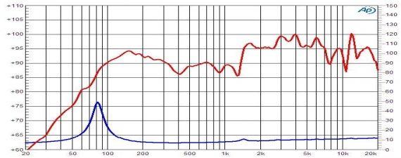 """Alto Falante 6.5"""" - Neodímio - Full-range - NDPA-6 - CIARE"""