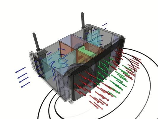 Caixa Acústica - Line Array - Passivo - AX2010P - AXIOM