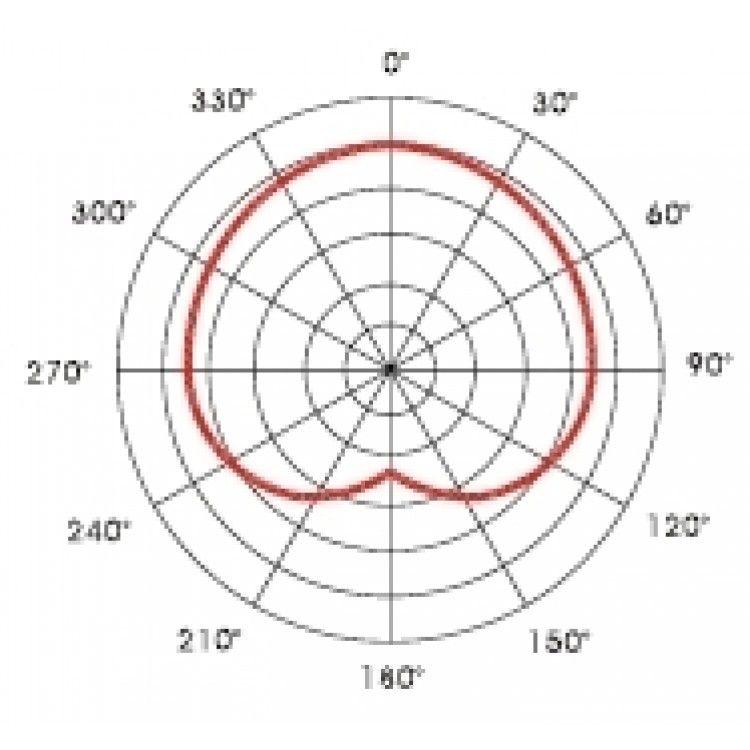 Microfone de Mão - com fio - Dinâmico - DM226 - PROEL