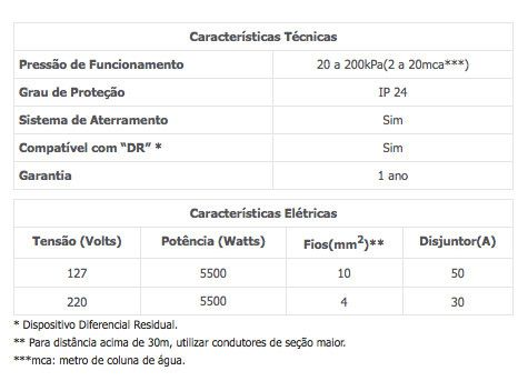 AQUECEDOR VERSATIL 127V  BRANCO 7560025 - LORENZETTI