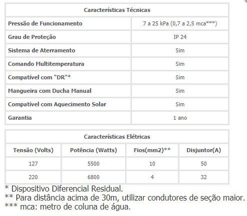 BELLA DUCHA 4 TEMPERATURAS TURBO 5500W 127V BRANCA 7531253 - LORENZETTI