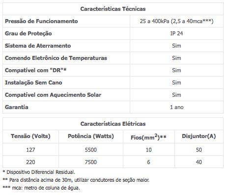 CHUVEIRO DUO SHOWER QUADRA ELETRONICA 5500W 127V  BRANCO 7511046 - LORENZETTI