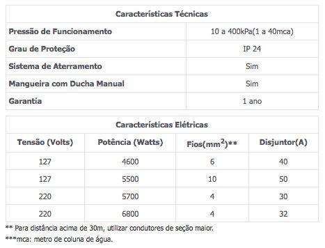 CHUVEIRO TRADICIONAL 4 TEMPERATURAS 127V CROMADO 7514205 - LORENZETTI