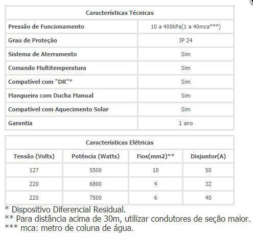 DUCHA FASHION 4 TEMPERATURAS 5500W 127V BRANCA 7531222 - LORENZETTI