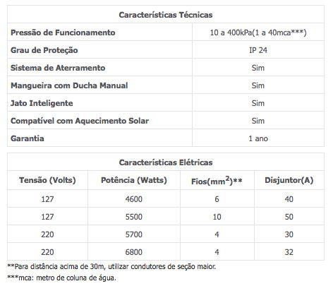DUCHA JET 4 - 4 TEMPERATURAS 220V BRANCA 7540151 - LORENZETTI