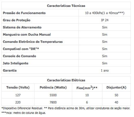 DUCHA JET CONTROL ELETRONICA 127V CROMADO 7540177 - LORENZETTI