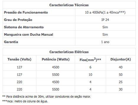 DUCHA RELAX 3 TEMPERATURAS 127V BRANCA COM CROMADO 7540117 - LORENZETTI