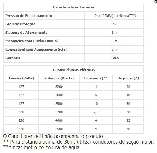MAXI DUCHA 127V BRANCA 7530112 - LORENZETTI