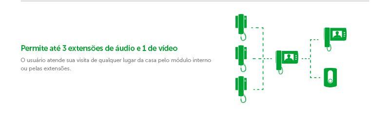 VIDEO PORTEIRO IVR 1010 - INTELBRAS