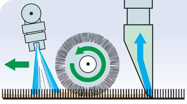 Escova Eletrica para Carpete e Piso - Power Brush - Atlanta