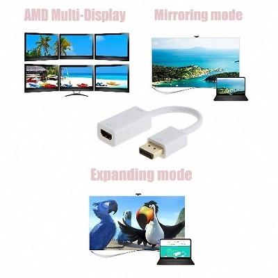 Adaptador Displayport X Hdmi 4k Conversor Dp 1.2 Hdmi 4kx2k