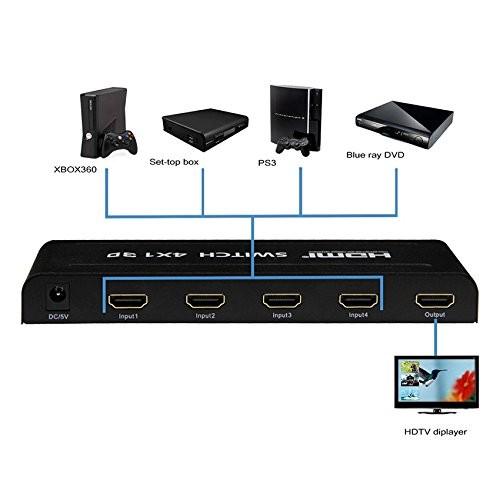 Chaveador Switch Hdmi 4x1 Com Pip 4kx2k 3d Controle Remoto I