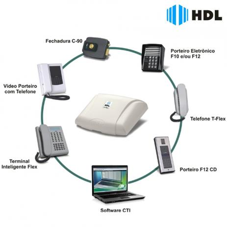 Central de interfonia HDL Flex 32p c/ 32 Pontos de interfones.
