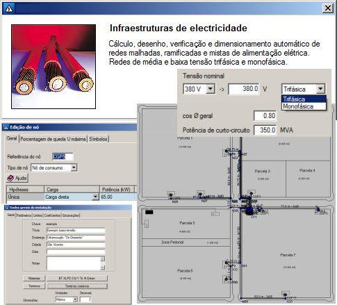 Curso Presencial do Software Redes Urbanas, com duração de 8 horas, no Centro de Treinamento da MULTIPLUS, na Praça da República 386 6º andar São Paulo- SP