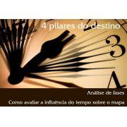 4 Pilares do Destino - Análise de fases (como avaliar a passagem do tempo sobre o mapa)