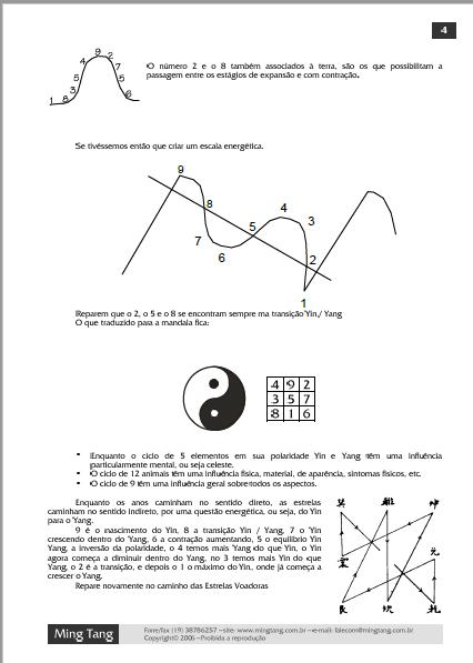 9 Ki - Astrologia das 9 constelações