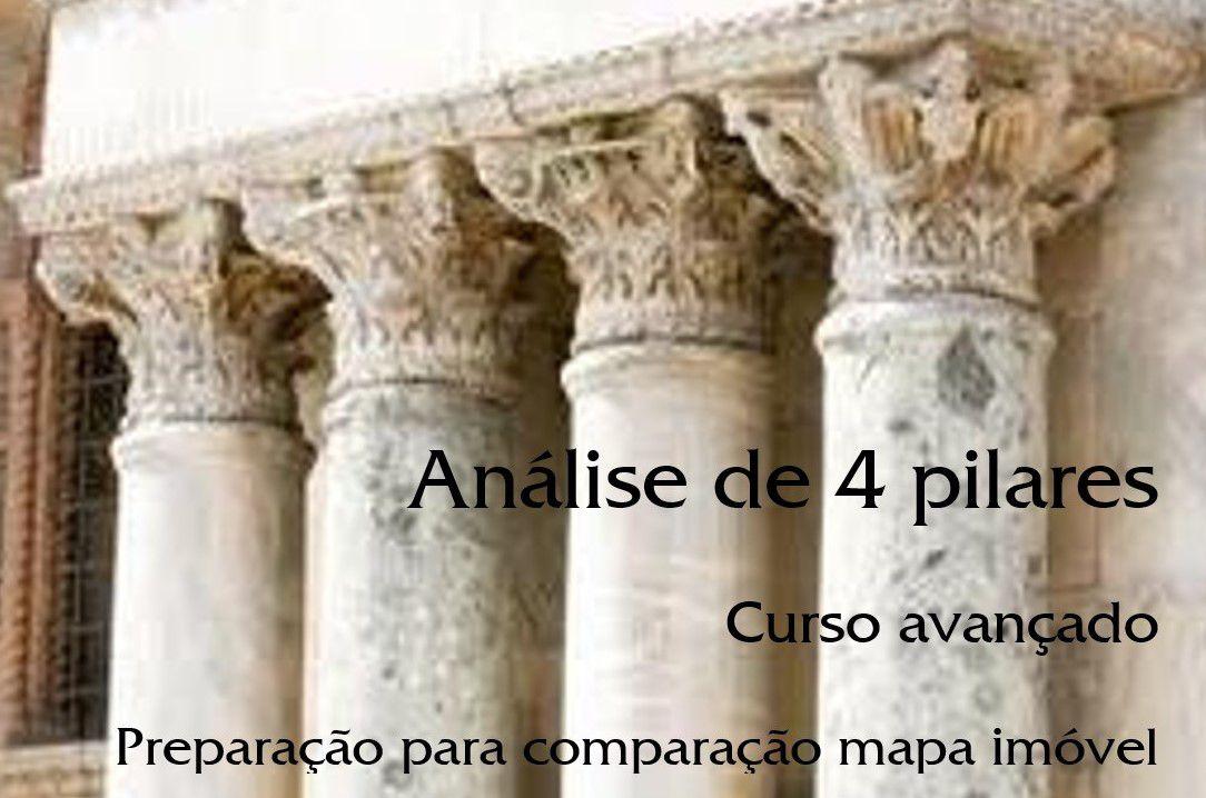 Análise de 4 Pilares - Monterrey