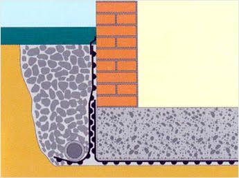 Membrana Geoespaçadora TeMa Isostud Geo