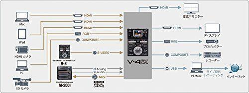 Roland V-4Ex 4 Canais De Mixagem De Vídeo Digital Efeitos