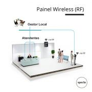 QUALPROX® UNITY Painel de Led Wireless