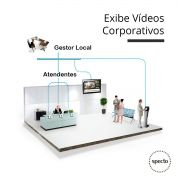 QUALPROX® UNITY Painel TV Corporativa