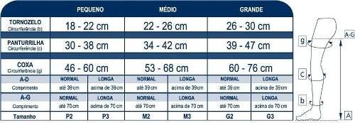 Meia Medicinal - Meia Coxa - Sigvaris - Media Compressão