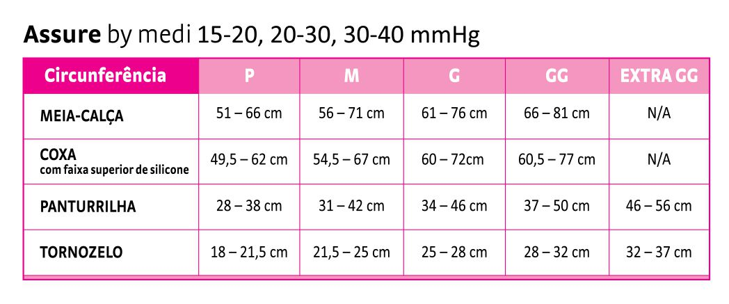 MEIA CALÇA 20-30 MMHG   MEDIVEN SHEER & SOFT (PONTEIRA ABERTA)
