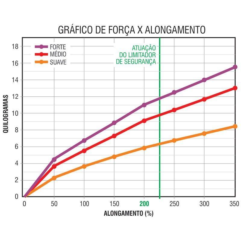 Cinto de Tração Ajustável 4 Elásticos 80Cm Duplo Básico