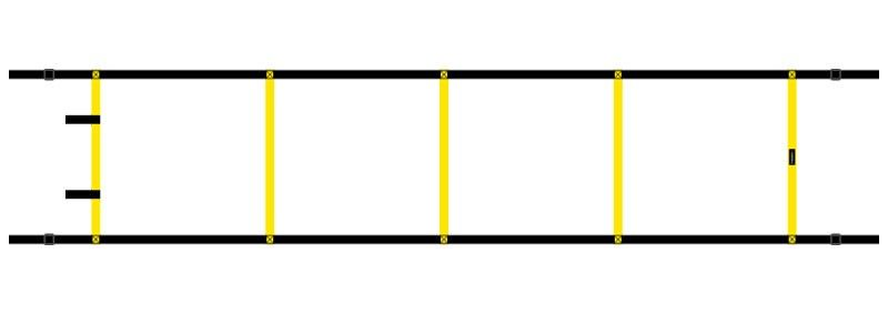 Escada de Coordenação Simples