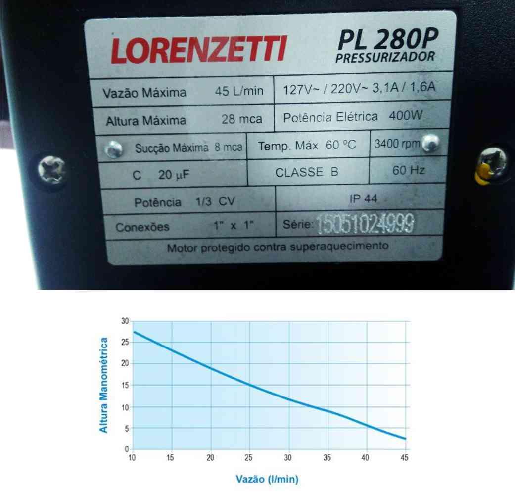 Bomba Pressurizadora Pl 280p Lorenzetti com Pressostato