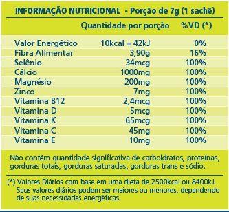 Lacto - Schraiber 30 Saches