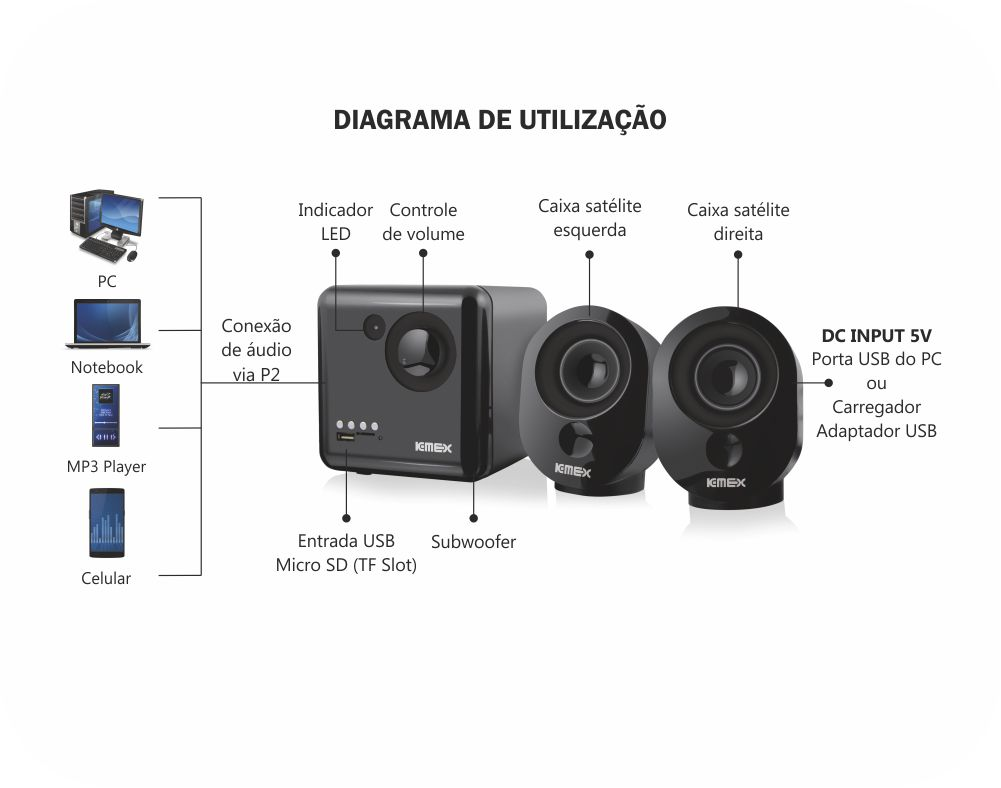 SUBWOOFER SYSTEM 2.1 11W RMS PRETO SS-L203 K-MEX
