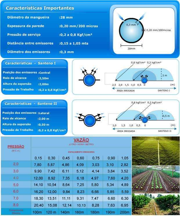 Mangueira de Irrigação Santeno 1