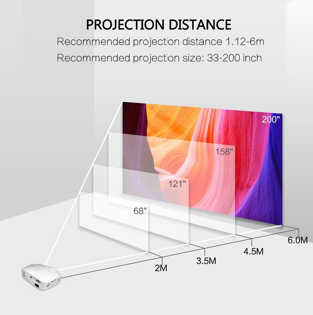 Projetor LCD Android 7.1 Full HD até 200 Polegadas