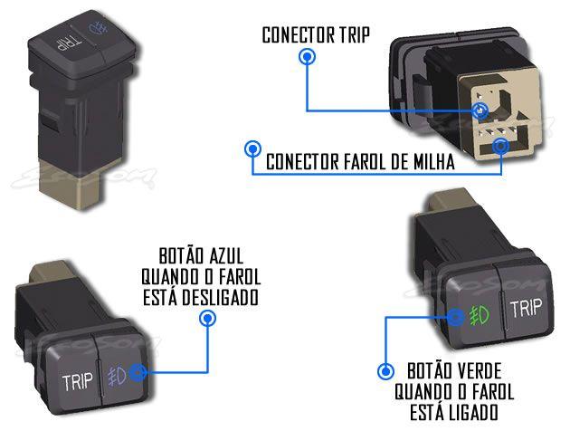 Kit Farol de Milha Neblina Hyundai HB20 2012 á 2015 com Interruptor Trip + Molduras + Kit Xenon 6000K 8000K ou Kit Lâmpada Super LED 6000K